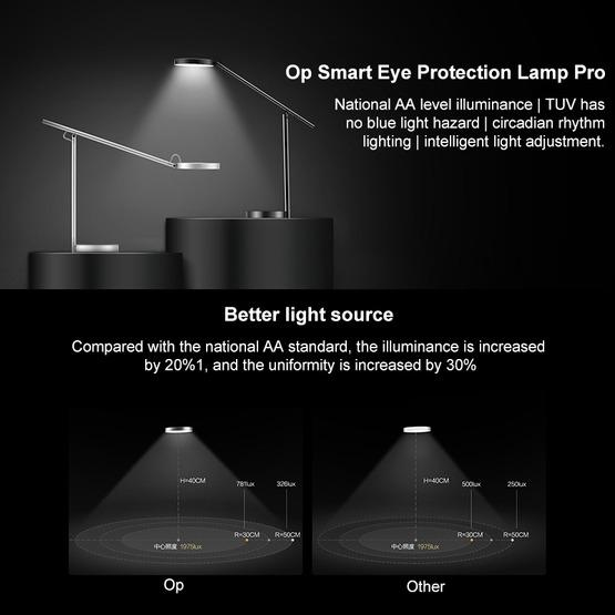 Original Huawei Smart Eye-protection Desk Lamp Pro Anti-blue Light Automatic Dimming Student Reading and Writing Table Light(Silver) - 8