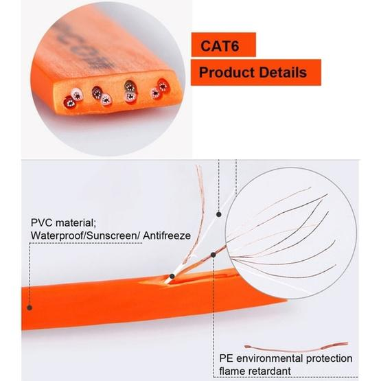 1m Length CAT6 Ultra-Thin Flat Ethernet Network LAN Cable
